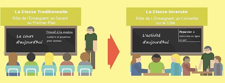 Flipped-classroom-1_-_Copie_modifiée_fr