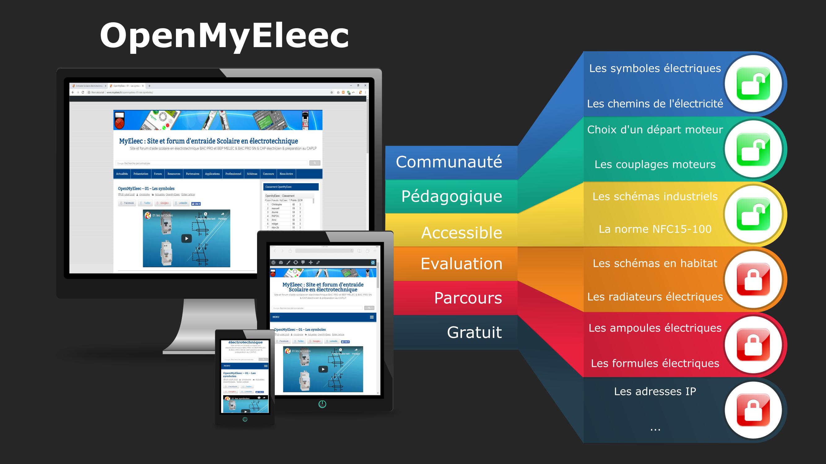 OpenMyEleec – Vidéos et QCM