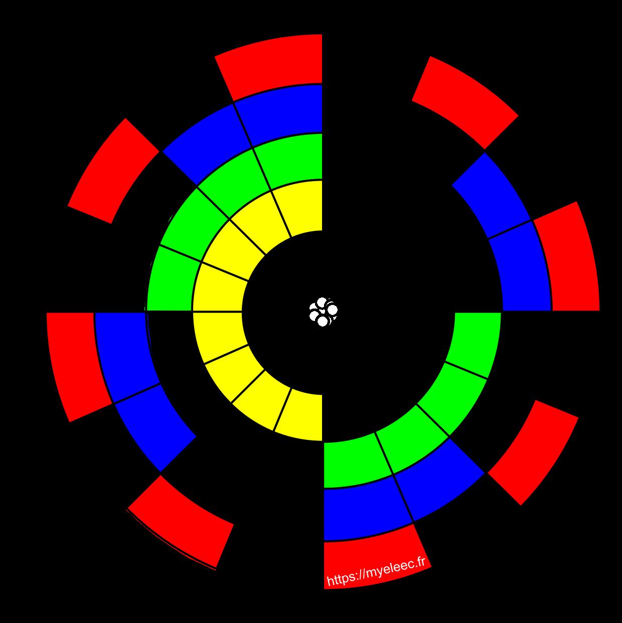 LogEleec – Nouveaux symboles capteurs