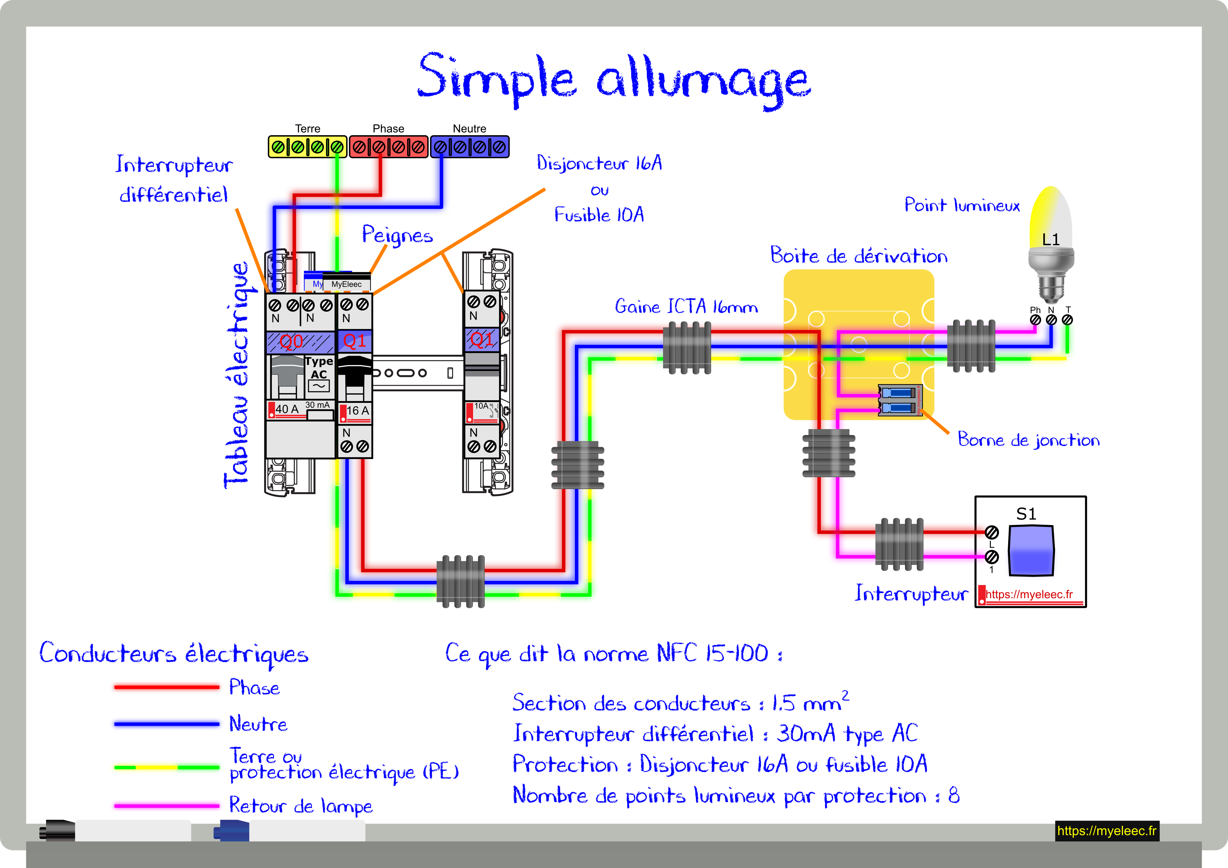 01 – Simple allumage