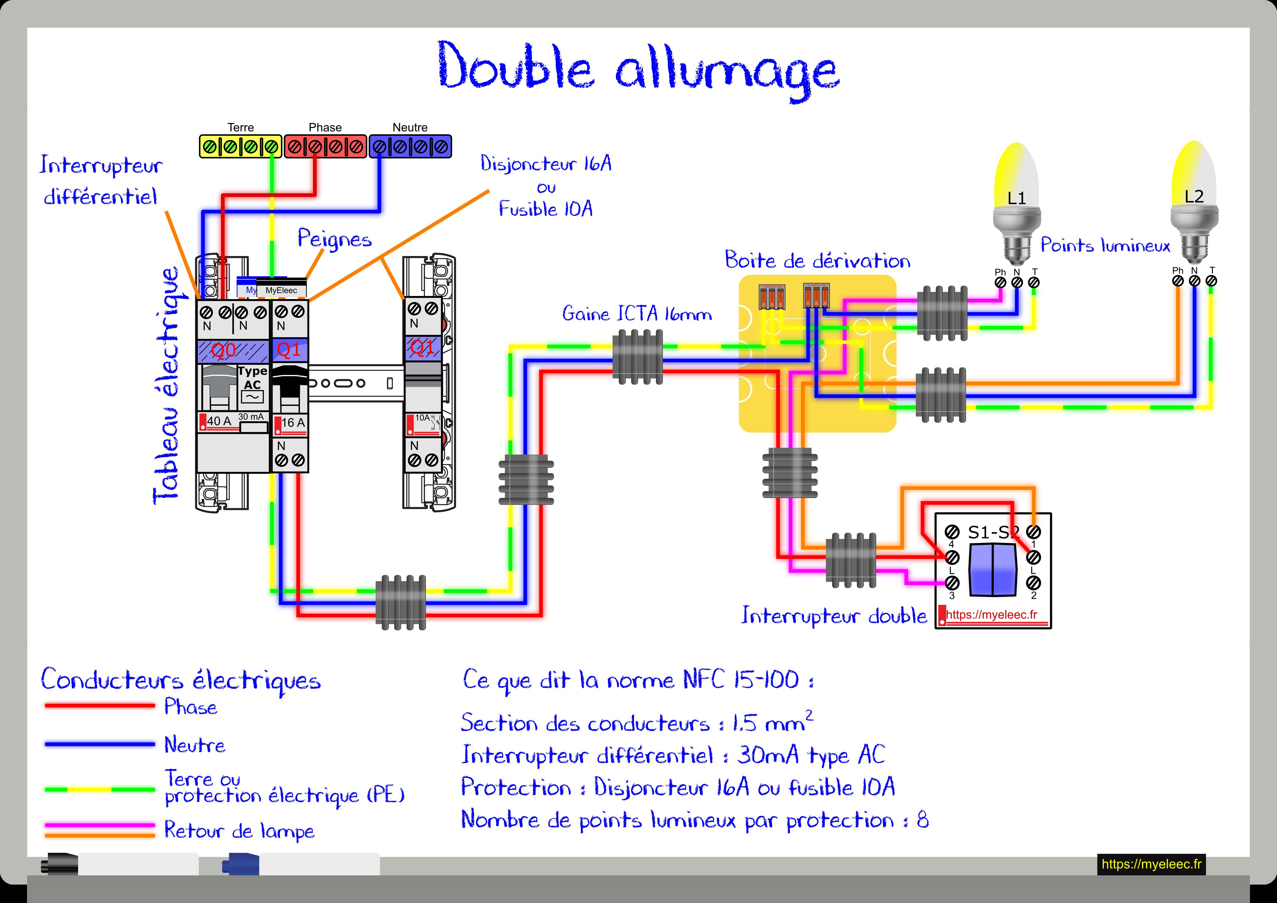 03 – Double allumage