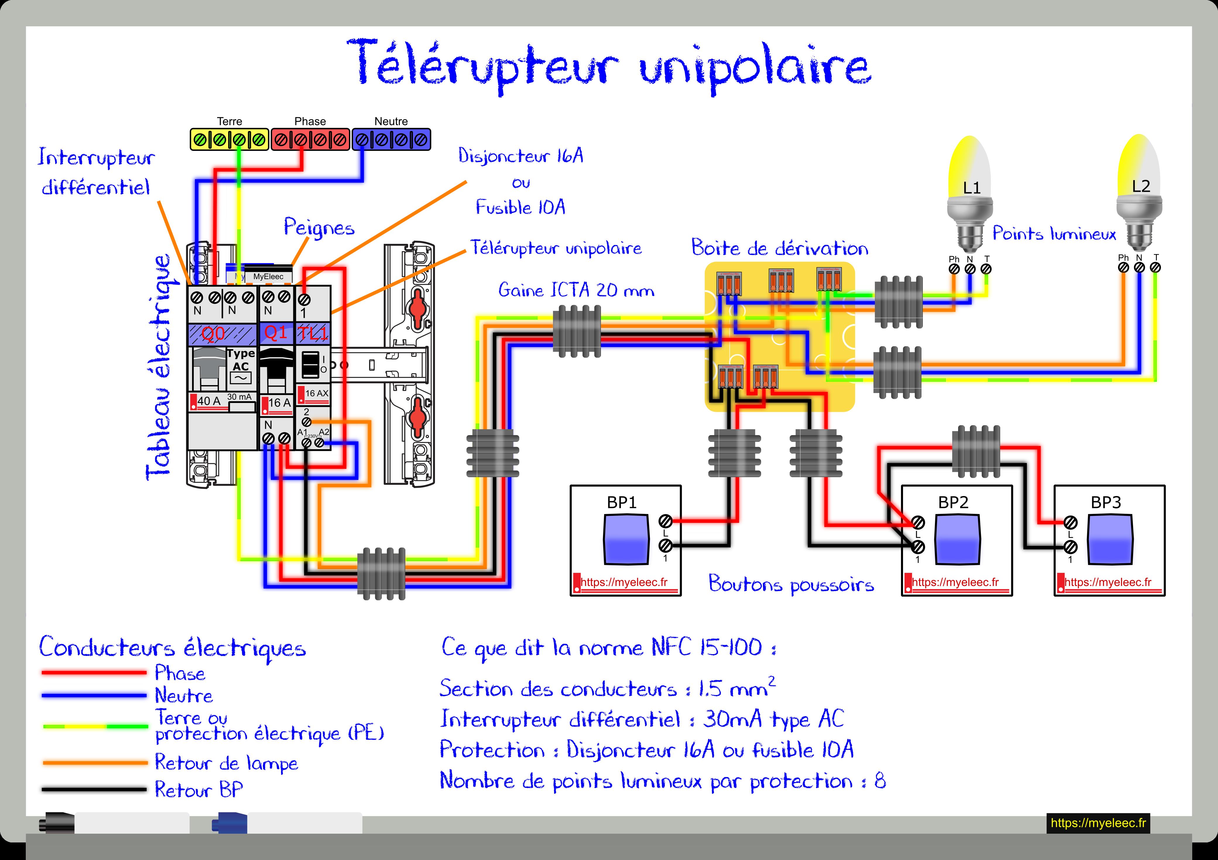 05 – Télérupteur unipolaire