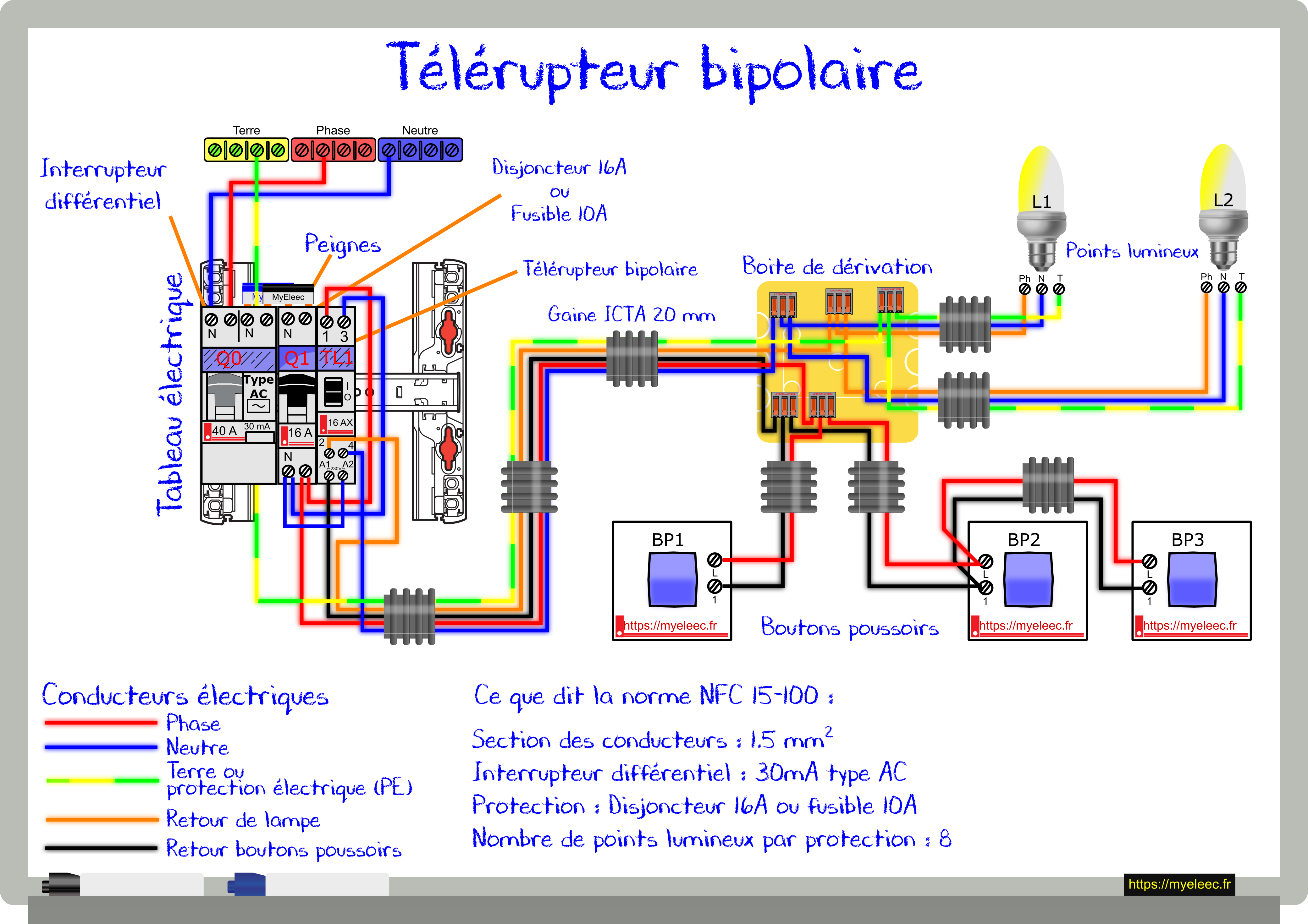 06 – Télérupteur Bipolaire