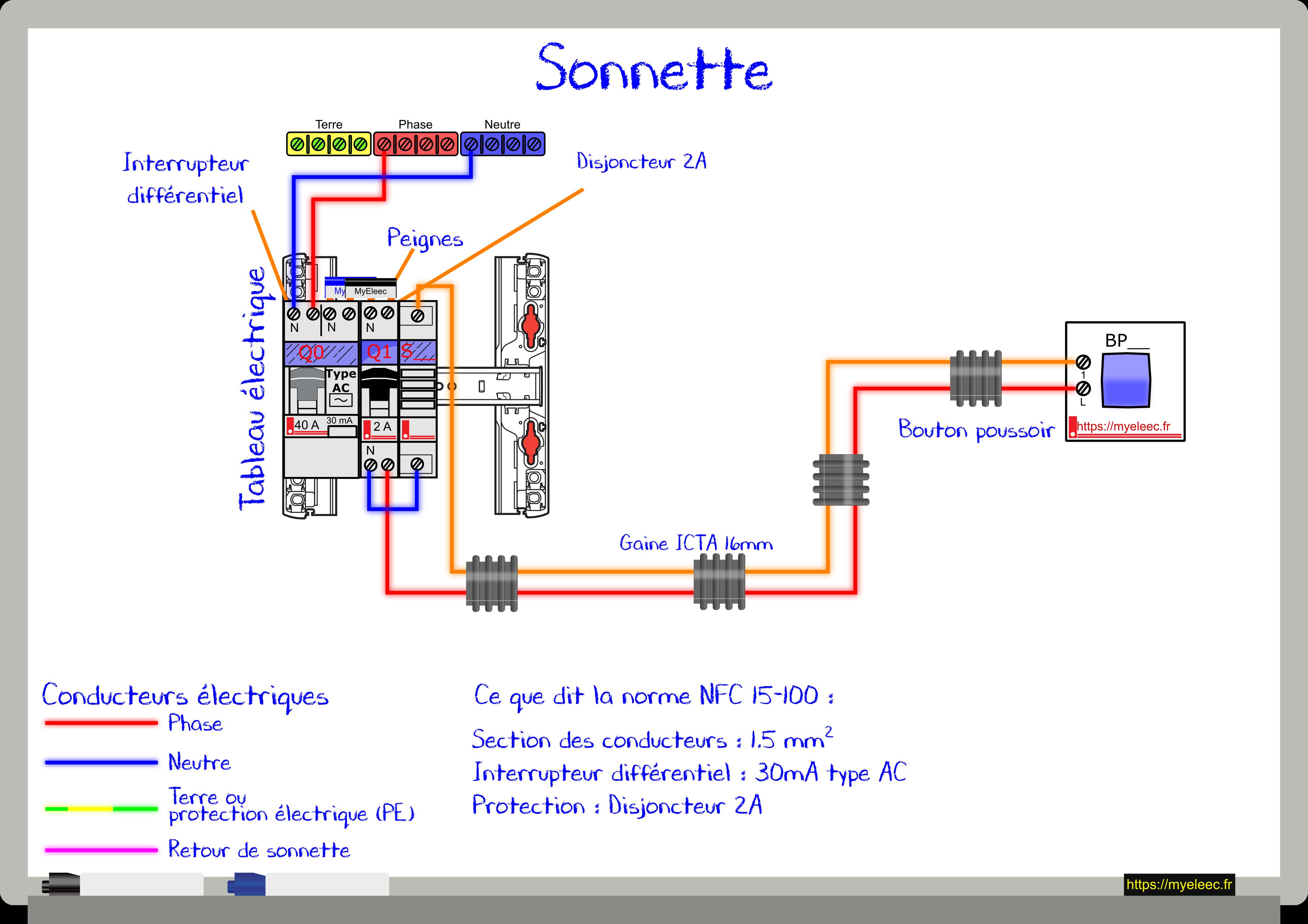 26 – Sonnette